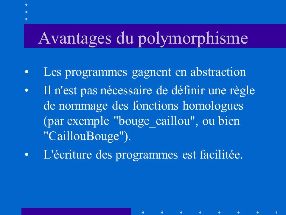 Avantages du polymorphisme Les programmes gagnent en abstraction Il n est pas nécessaire de définir une règle de nommage des fonctions homologues (par exemple bouge_caillou , ou bien CaillouBouge ).