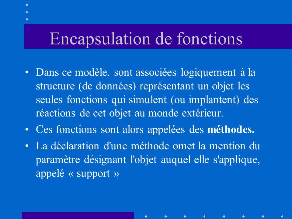 Encapsulation de fonctions Dans ce modèle, sont associées logiquement à la structure (de données) représentant un objet les seules fonctions qui simulent (ou implantent) des réactions de cet objet au monde extérieur.