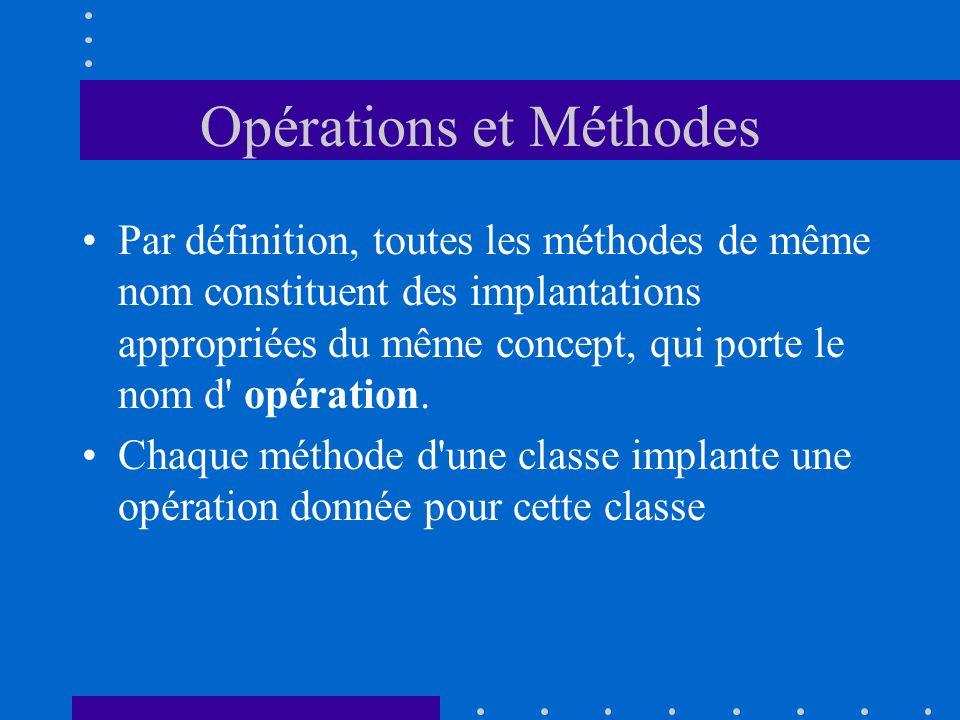 Opérations et Méthodes Par définition, toutes les méthodes de même nom constituent des implantations appropriées du même concept, qui porte le nom d opération.