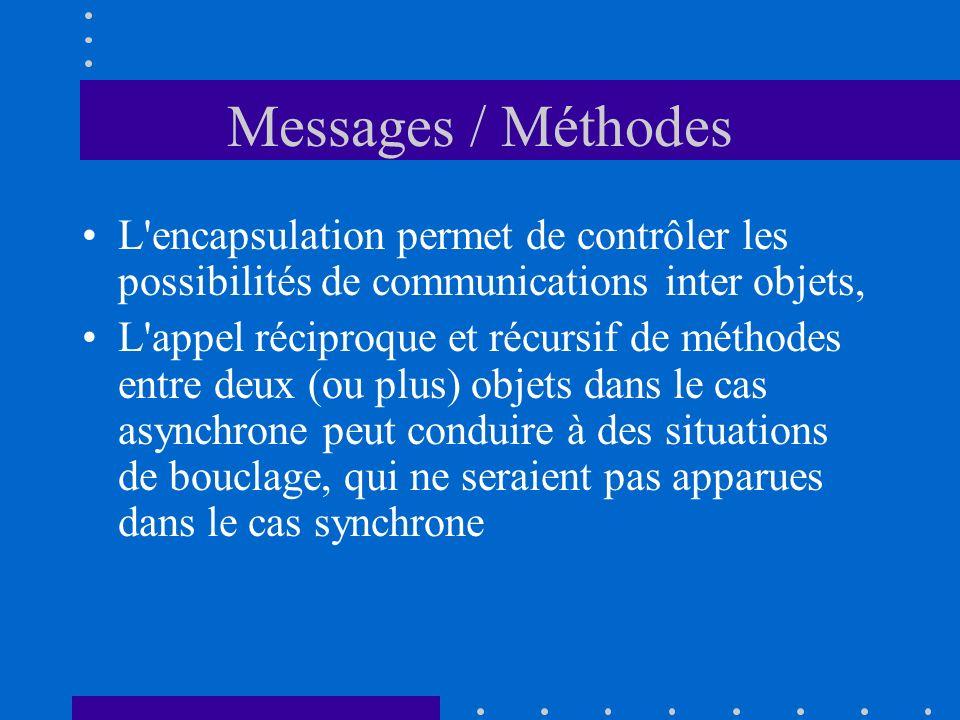 Messages / Méthodes L encapsulation permet de contrôler les possibilités de communications inter objets, L appel réciproque et récursif de méthodes entre deux (ou plus) objets dans le cas asynchrone peut conduire à des situations de bouclage, qui ne seraient pas apparues dans le cas synchrone