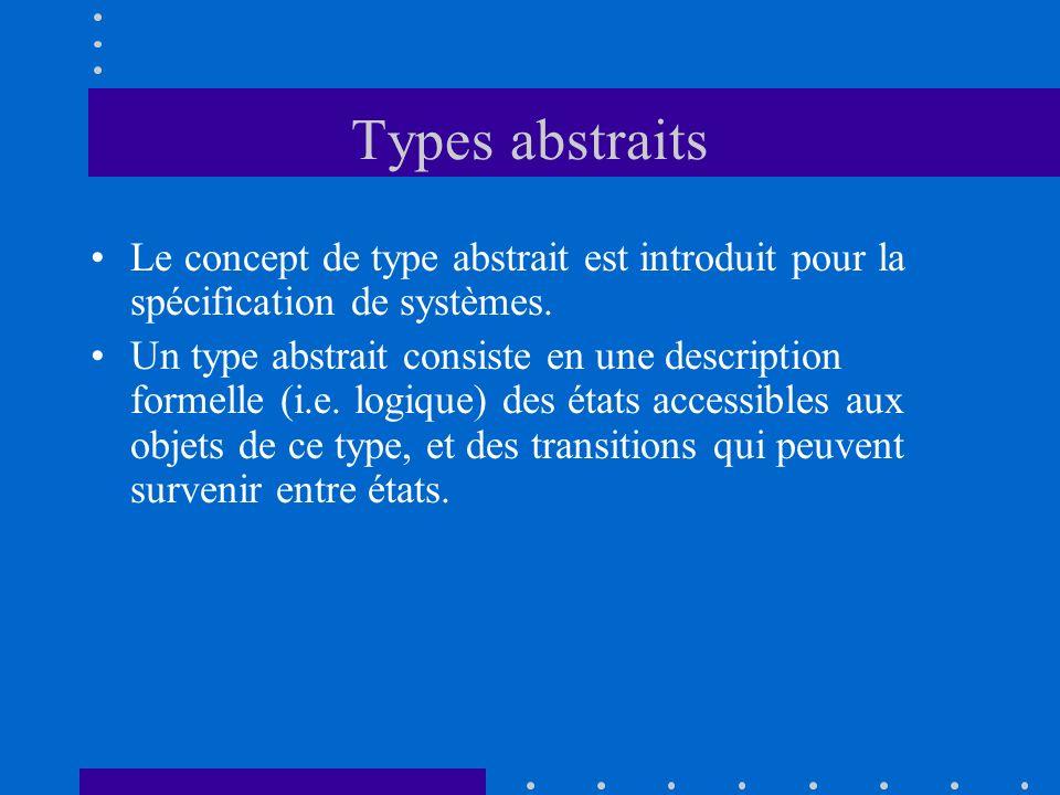 Types abstraits Le concept de type abstrait est introduit pour la spécification de systèmes.