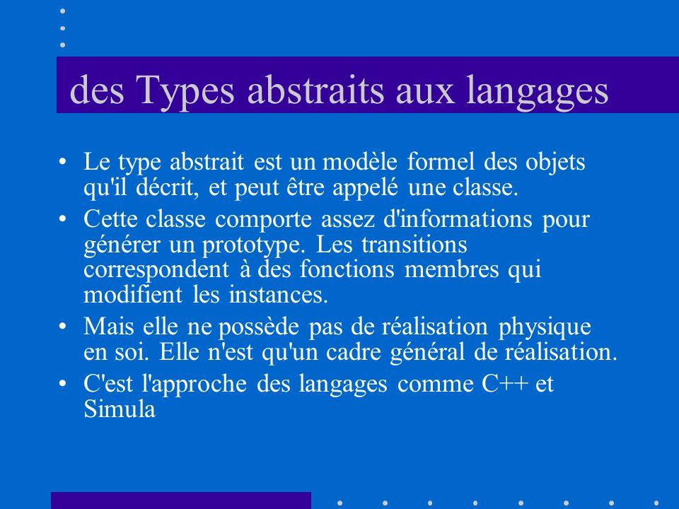 des Types abstraits aux langages Le type abstrait est un modèle formel des objets qu il décrit, et peut être appelé une classe.