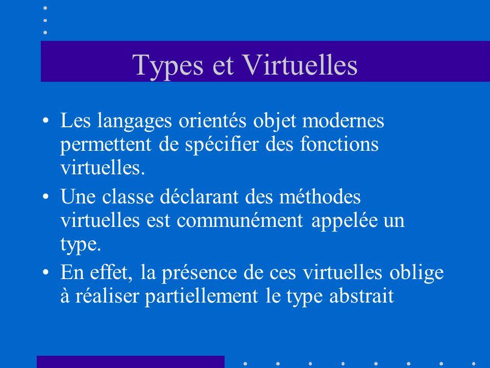 Types et Virtuelles Les langages orientés objet modernes permettent de spécifier des fonctions virtuelles.