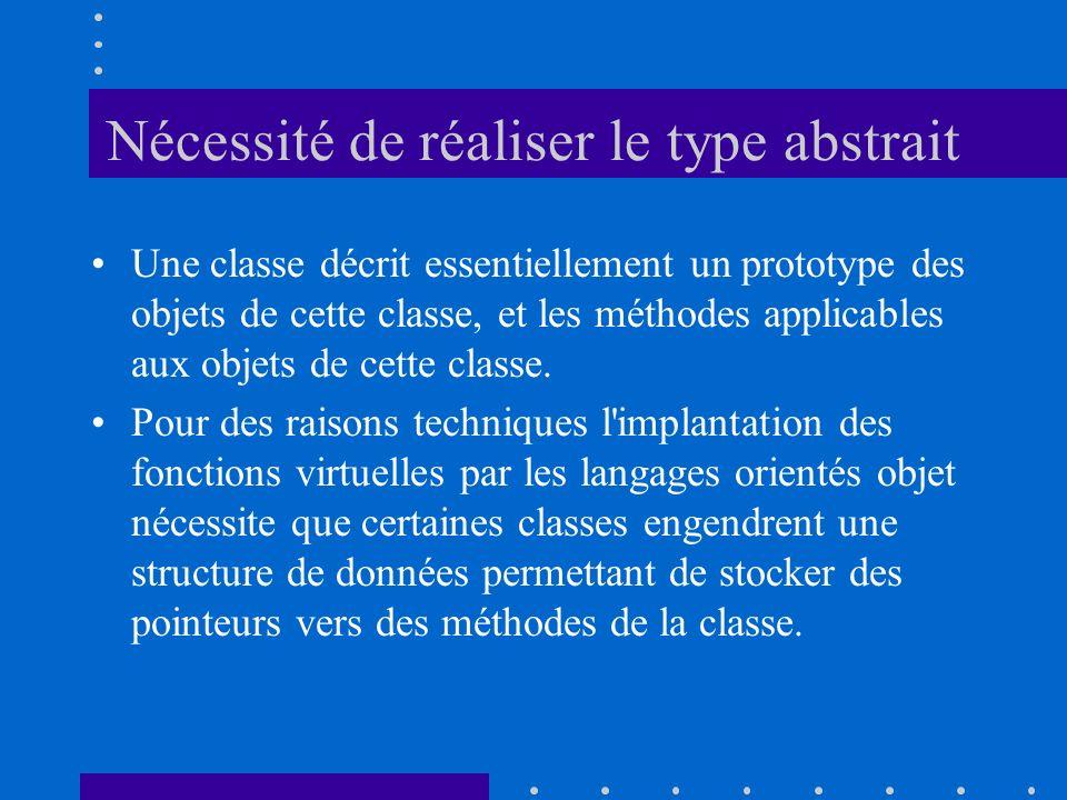 Nécessité de réaliser le type abstrait Une classe décrit essentiellement un prototype des objets de cette classe, et les méthodes applicables aux objets de cette classe.