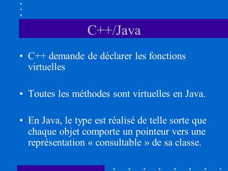 C++/Java C++ demande de déclarer les fonctions virtuelles Toutes les méthodes sont virtuelles en Java. En Java, le type est réalisé de telle sorte que