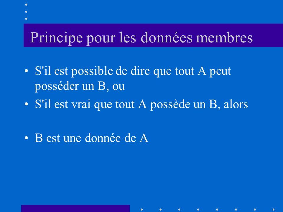 Principe pour les données membres S il est possible de dire que tout A peut posséder un B, ou S il est vrai que tout A possède un B, alors B est une donnée de A
