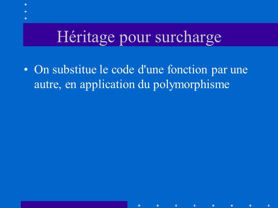 Héritage pour surcharge On substitue le code d'une fonction par une autre, en application du polymorphisme