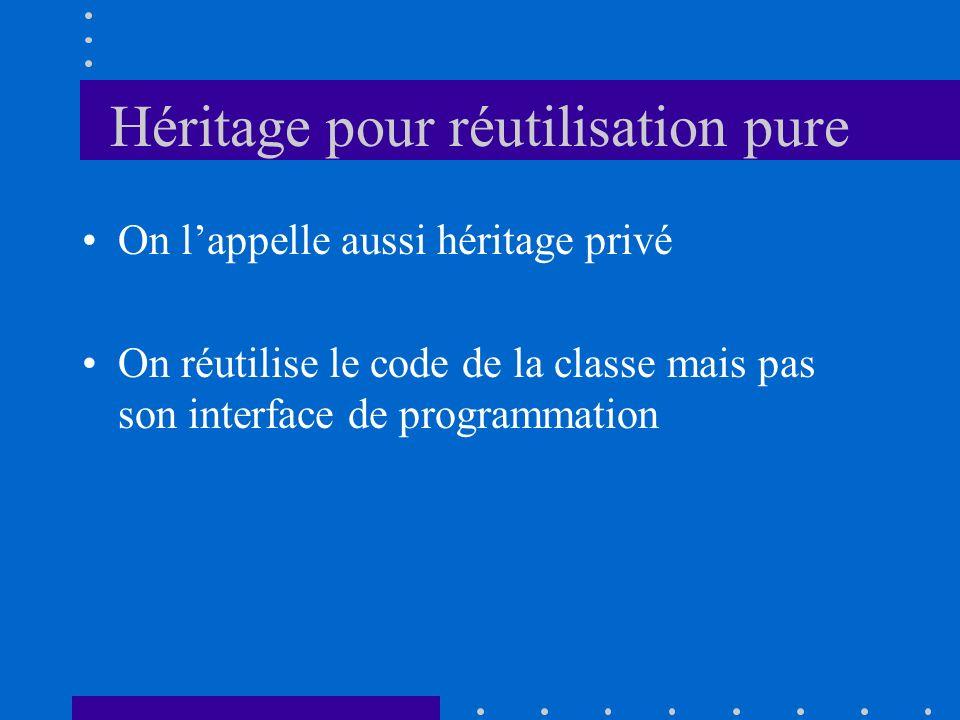 Héritage pour réutilisation pure On lappelle aussi héritage privé On réutilise le code de la classe mais pas son interface de programmation