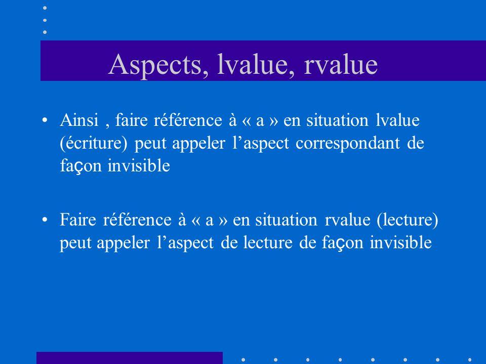 Aspects, lvalue, rvalue Ainsi, faire référence à « a » en situation lvalue (écriture) peut appeler laspect correspondant de fa ç on invisible Faire référence à « a » en situation rvalue (lecture) peut appeler laspect de lecture de fa ç on invisible