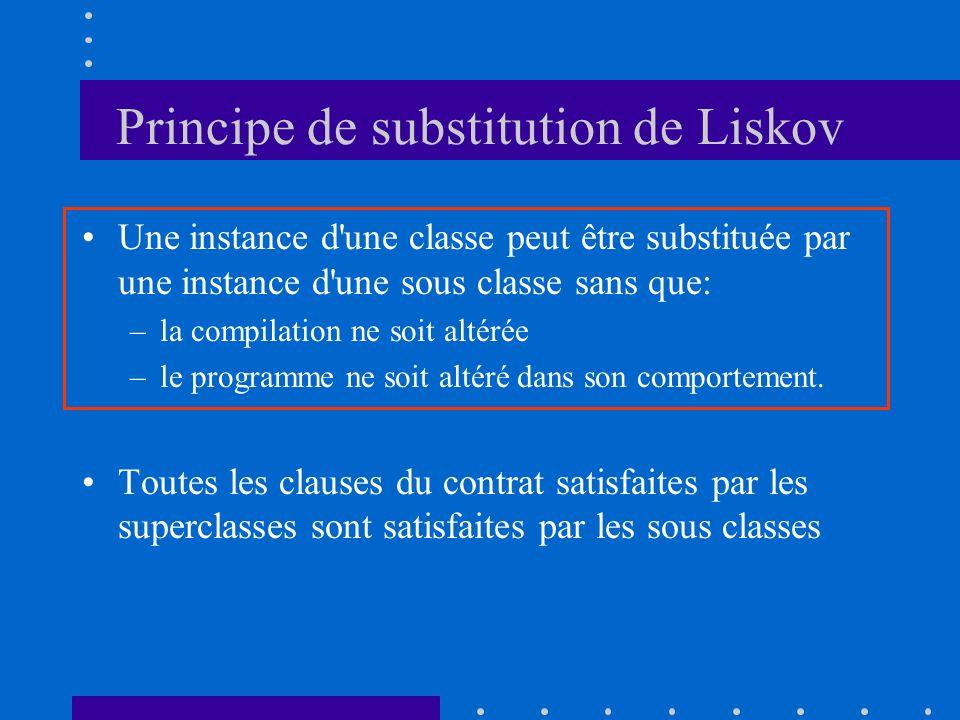 Principe de substitution de Liskov Une instance d une classe peut être substituée par une instance d une sous classe sans que: –la compilation ne soit altérée –le programme ne soit altéré dans son comportement.