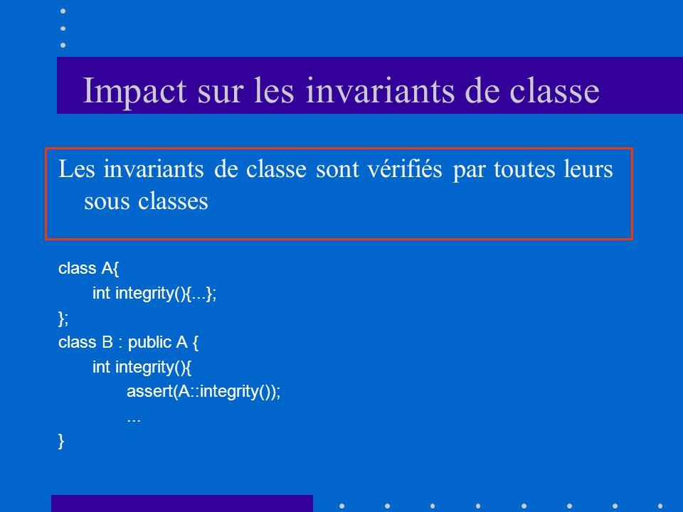 Impact sur les invariants de classe Les invariants de classe sont vérifiés par toutes leurs sous classes class A{ int integrity(){...}; }; class B : public A { int integrity(){ assert(A::integrity());...