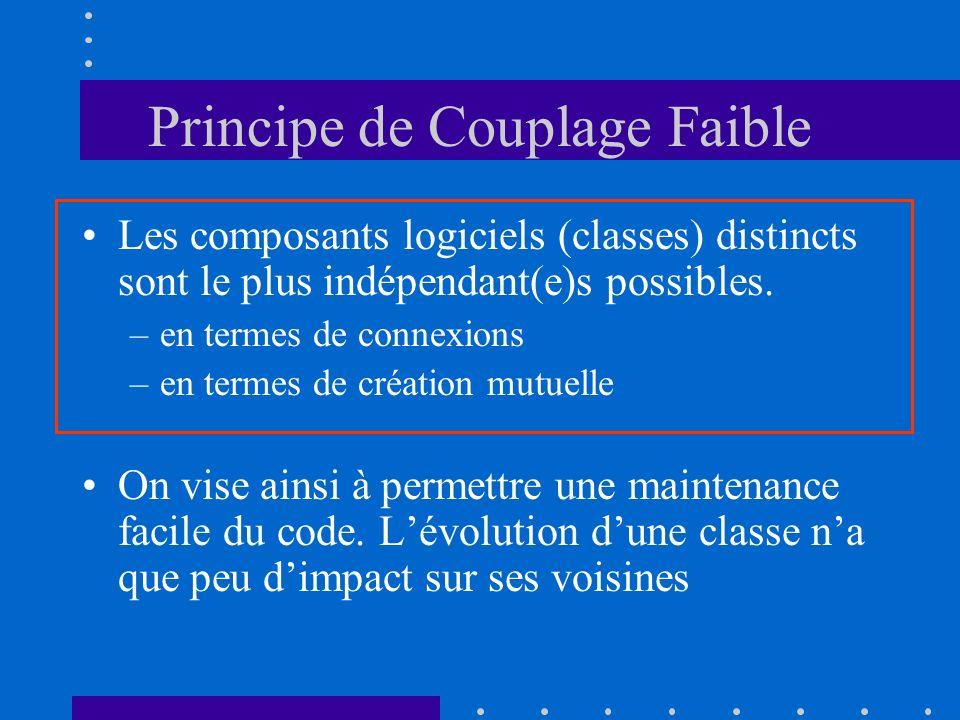 Principe de Couplage Faible Les composants logiciels (classes) distincts sont le plus indépendant(e)s possibles.