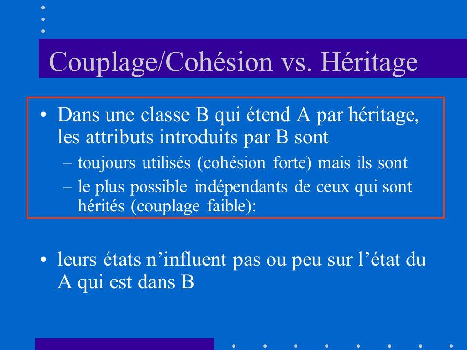 Couplage/Cohésion vs. Héritage Dans une classe B qui étend A par héritage, les attributs introduits par B sont –toujours utilisés (cohésion forte) mai