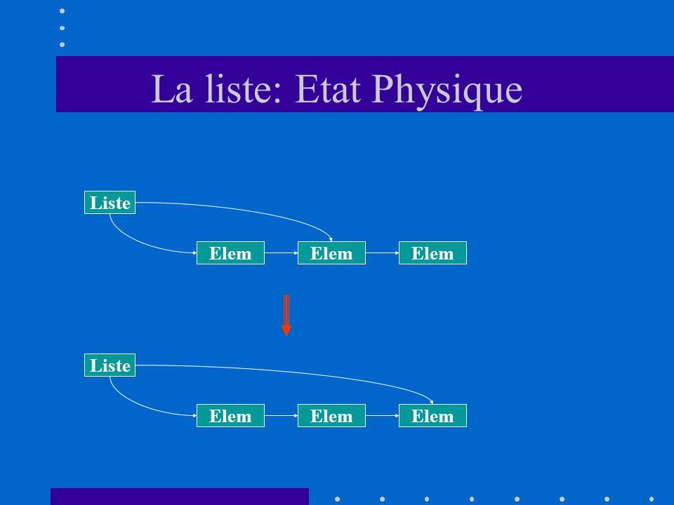 La liste: Etat Physique Liste Elem Liste Elem