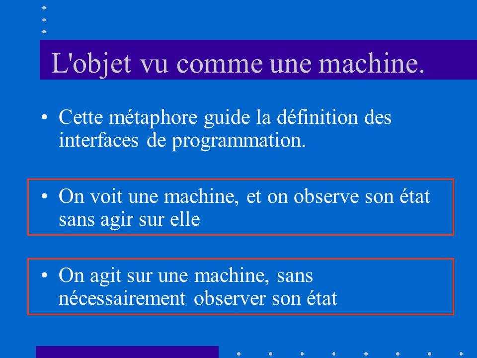 L'objet vu comme une machine. Cette métaphore guide la définition des interfaces de programmation. On voit une machine, et on observe son état sans ag