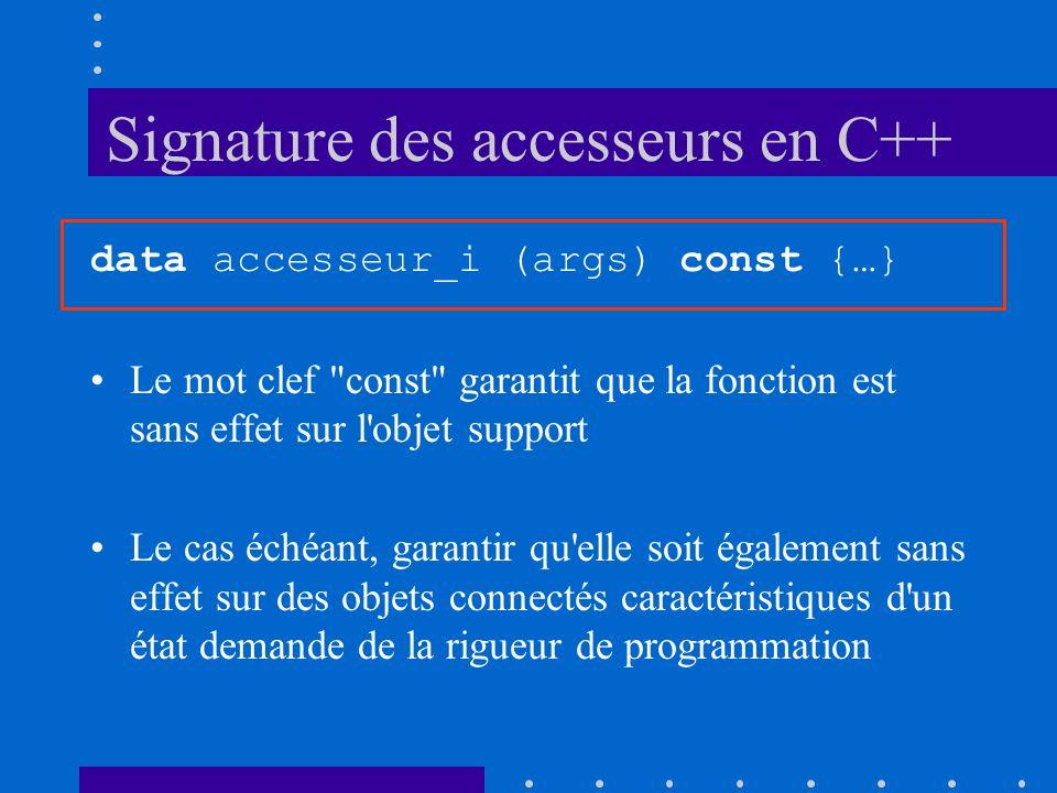 Signature des accesseurs en C++ data accesseur_i (args) const {…} Le mot clef const garantit que la fonction est sans effet sur l objet support Le cas échéant, garantir qu elle soit également sans effet sur des objets connectés caractéristiques d un état demande de la rigueur de programmation