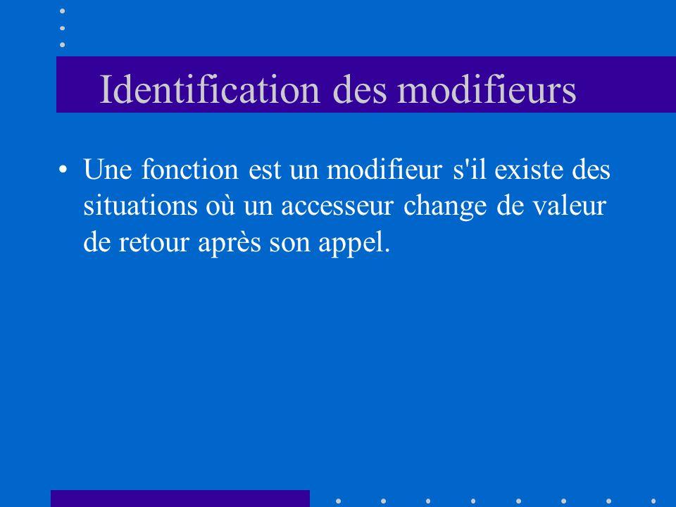 Identification des modifieurs Une fonction est un modifieur s il existe des situations où un accesseur change de valeur de retour après son appel.