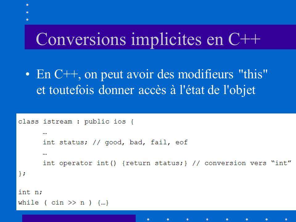 Conversions implicites en C++ En C++, on peut avoir des modifieurs this et toutefois donner accès à l état de l objet