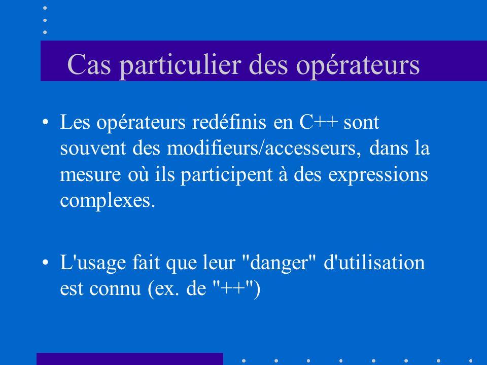 Cas particulier des opérateurs Les opérateurs redéfinis en C++ sont souvent des modifieurs/accesseurs, dans la mesure où ils participent à des expressions complexes.