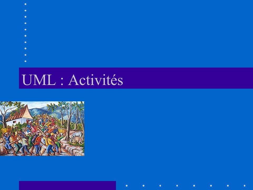 UML : Activités