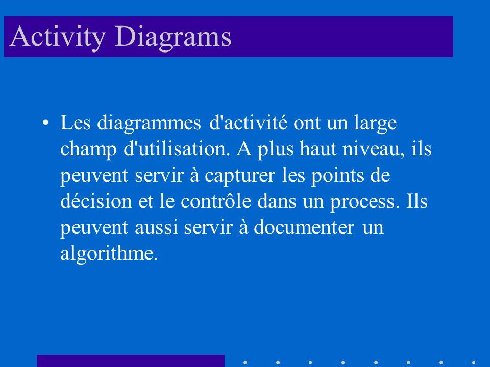 Activity Diagrams Les diagrammes d activité ont un large champ d utilisation.