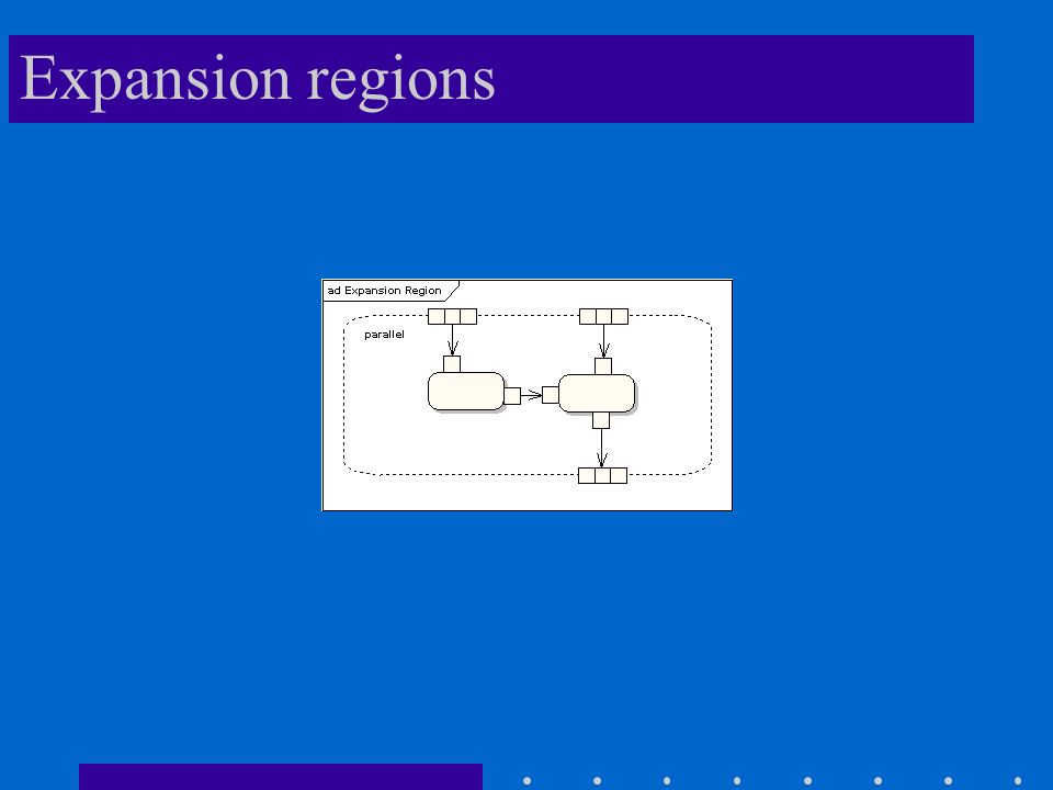 Expansion regions