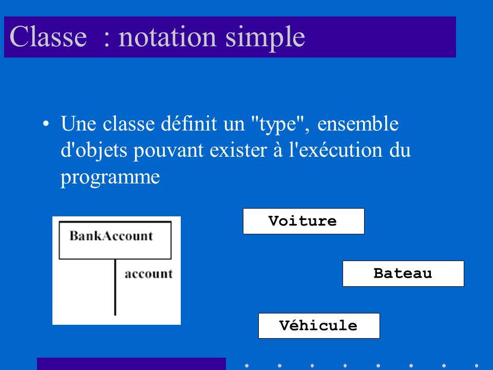 Classe : notation simple Une classe définit un type , ensemble d objets pouvant exister à l exécution du programme Voiture Bateau Véhicule