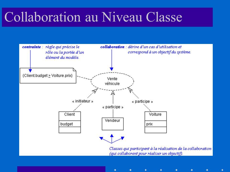 Collaboration au Niveau Classe