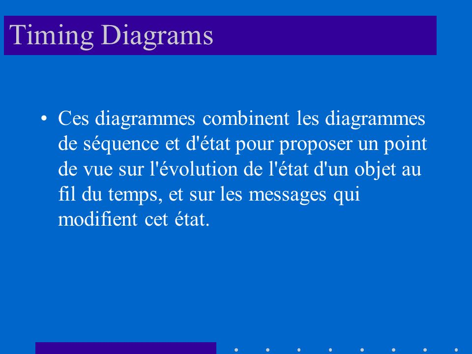 Timing Diagrams Ces diagrammes combinent les diagrammes de séquence et d état pour proposer un point de vue sur l évolution de l état d un objet au fil du temps, et sur les messages qui modifient cet état.