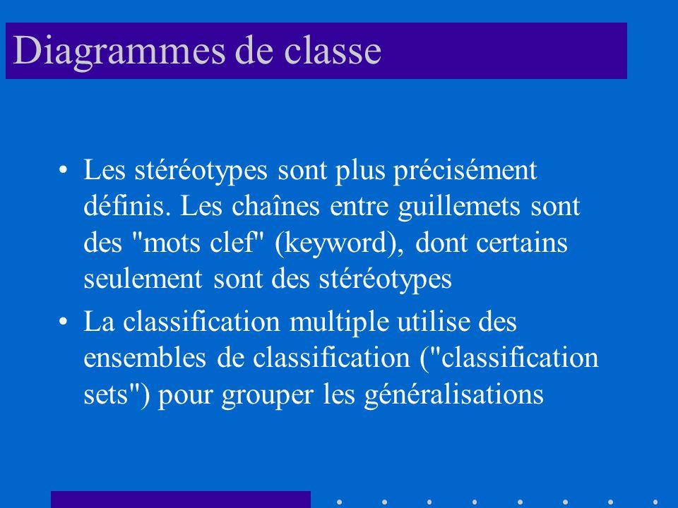 Diagrammes de classe Les stéréotypes sont plus précisément définis.