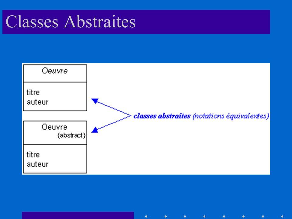 Classes Abstraites