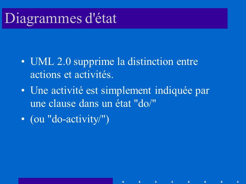 Diagrammes d état UML 2.0 supprime la distinction entre actions et activités.