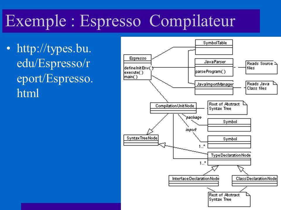 Exemple : Espresso Compilateur http://types.bu. edu/Espresso/r eport/Espresso. html
