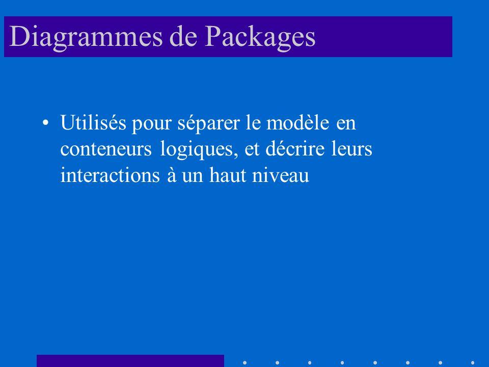 Diagrammes de Packages Utilisés pour séparer le modèle en conteneurs logiques, et décrire leurs interactions à un haut niveau