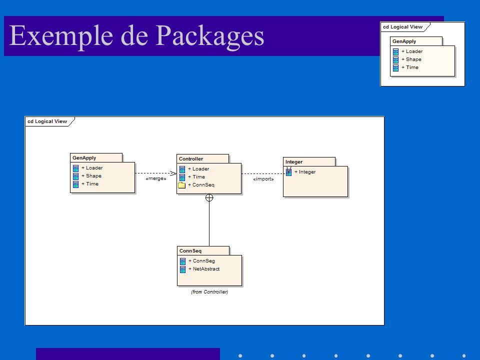 Exemple de Packages