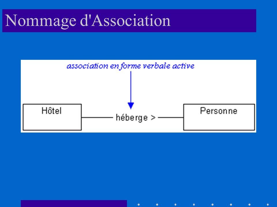 Nommage d Association