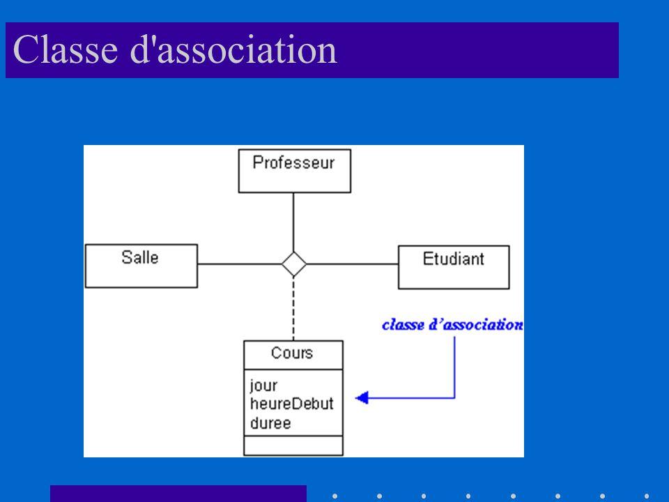 Classe d association