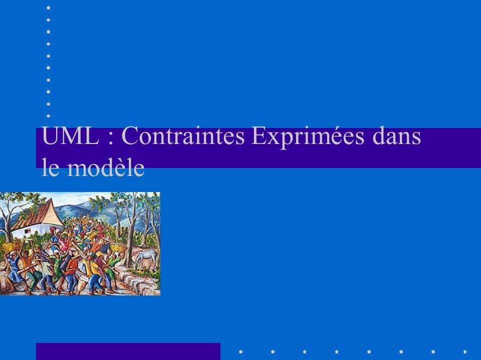 UML : Contraintes Exprimées dans le modèle
