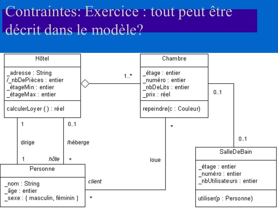 Contraintes: Exercice : tout peut être décrit dans le modèle?