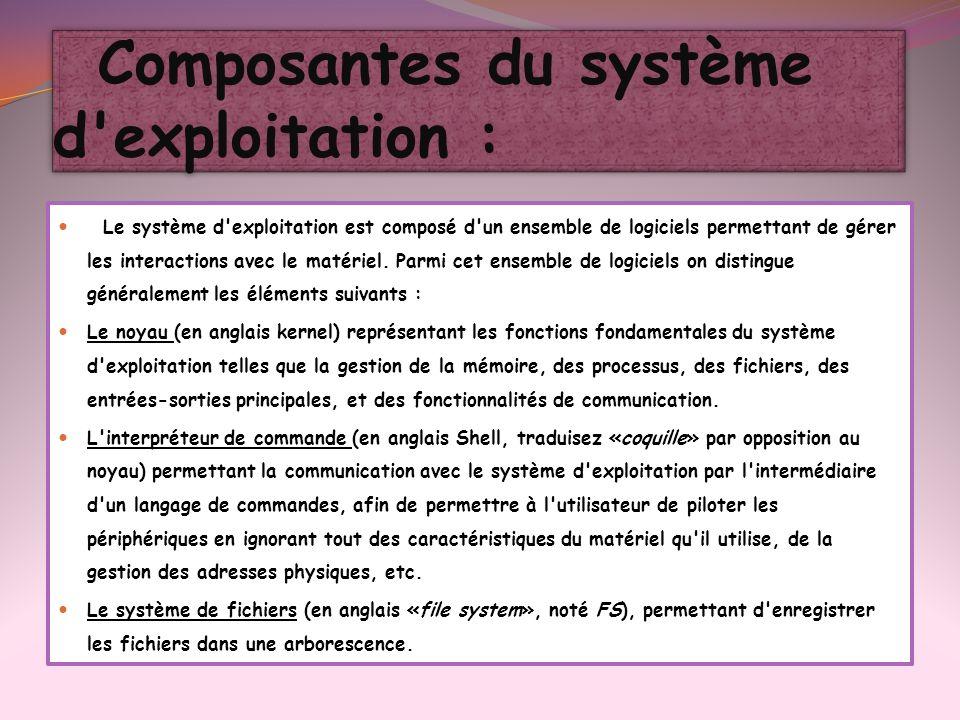 Composantes du système d'exploitation : Le système d'exploitation est composé d'un ensemble de logiciels permettant de gérer les interactions avec le