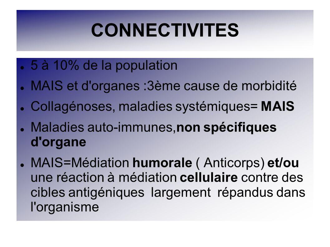 CONNECTIVITES 5 à 10% de la population MAIS et d'organes :3ème cause de morbidité Collagénoses, maladies systémiques= MAIS Maladies auto-immunes,non s