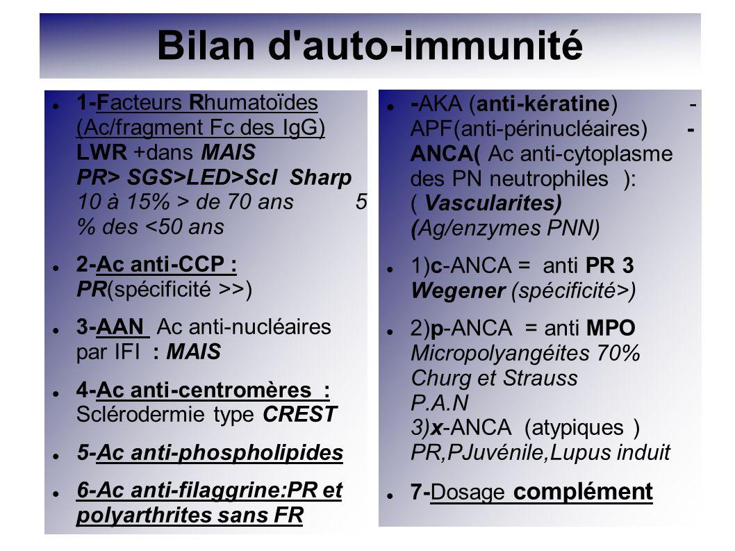 Bilan d'auto-immunité 1-Facteurs Rhumatoïdes (Ac/fragment Fc des IgG) LWR +dans MAIS PR> SGS>LED>Scl Sharp 10 à 15% > de 70 ans 5 % des <50 ans 2-Ac a