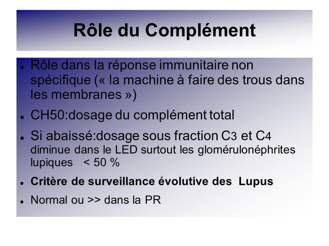 Rôle du Complément Rôle dans la réponse immunitaire non spécifique (« la machine à faire des trous dans les membranes ») CH50:dosage du complément tot