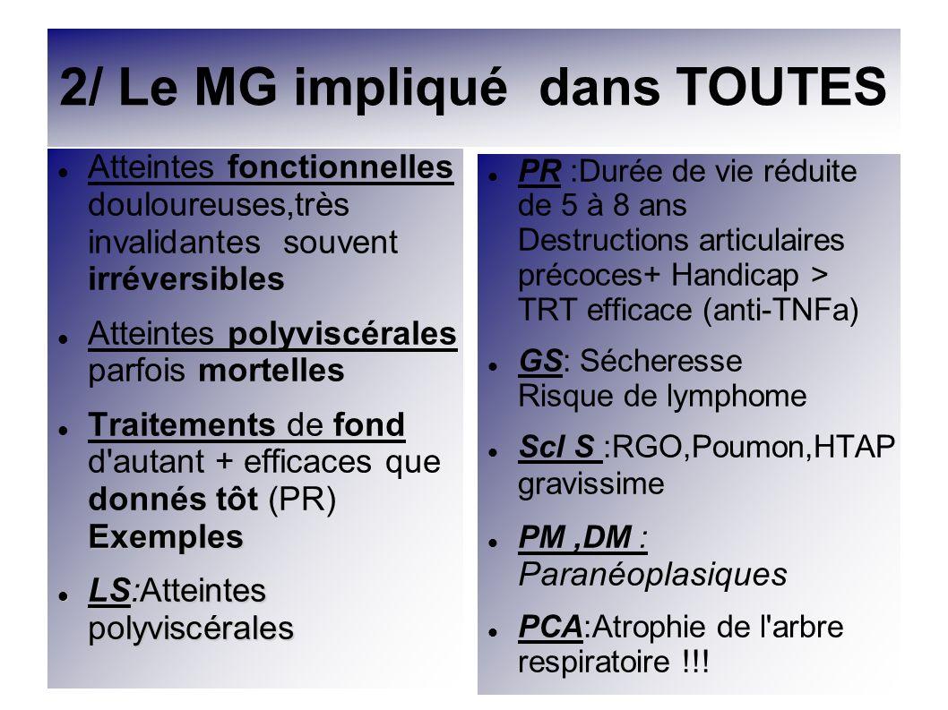 2/ Le MG impliqué dans TOUTES Atteintes fonctionnelles douloureuses,très invalidantes souvent irréversibles Atteintes polyviscérales parfois mortelles