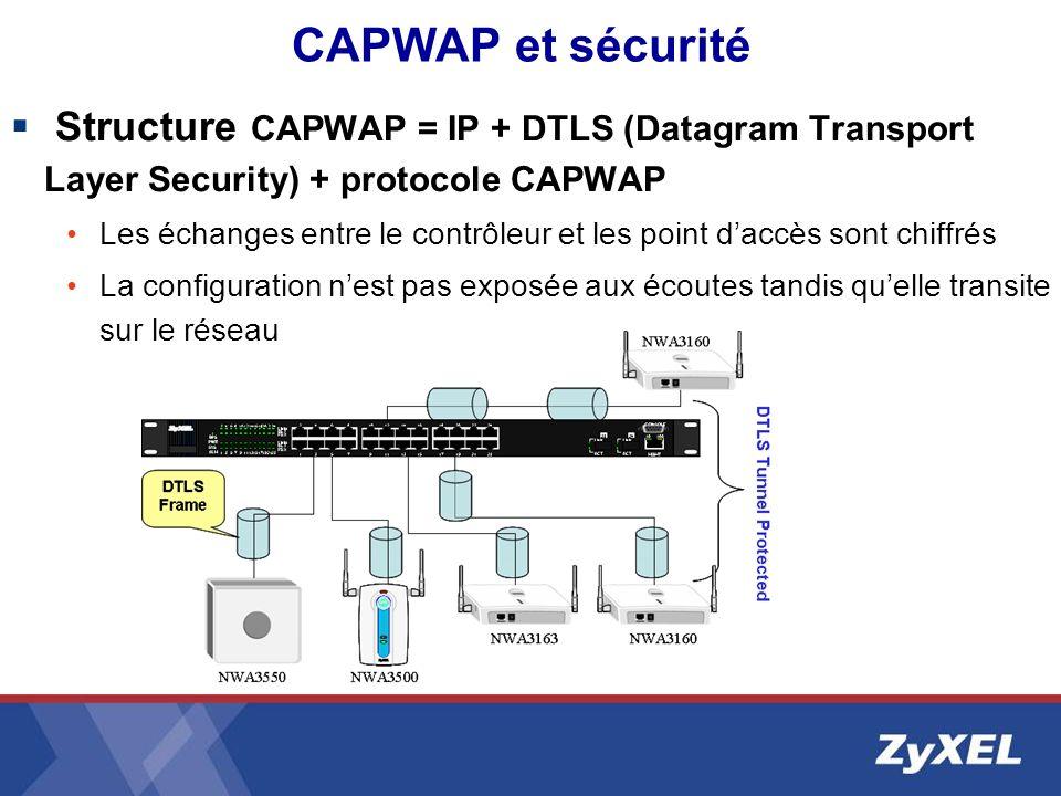 CAPWAP et sécurité Structure CAPWAP = IP + DTLS (Datagram Transport Layer Security) + protocole CAPWAP Les échanges entre le contrôleur et les point d