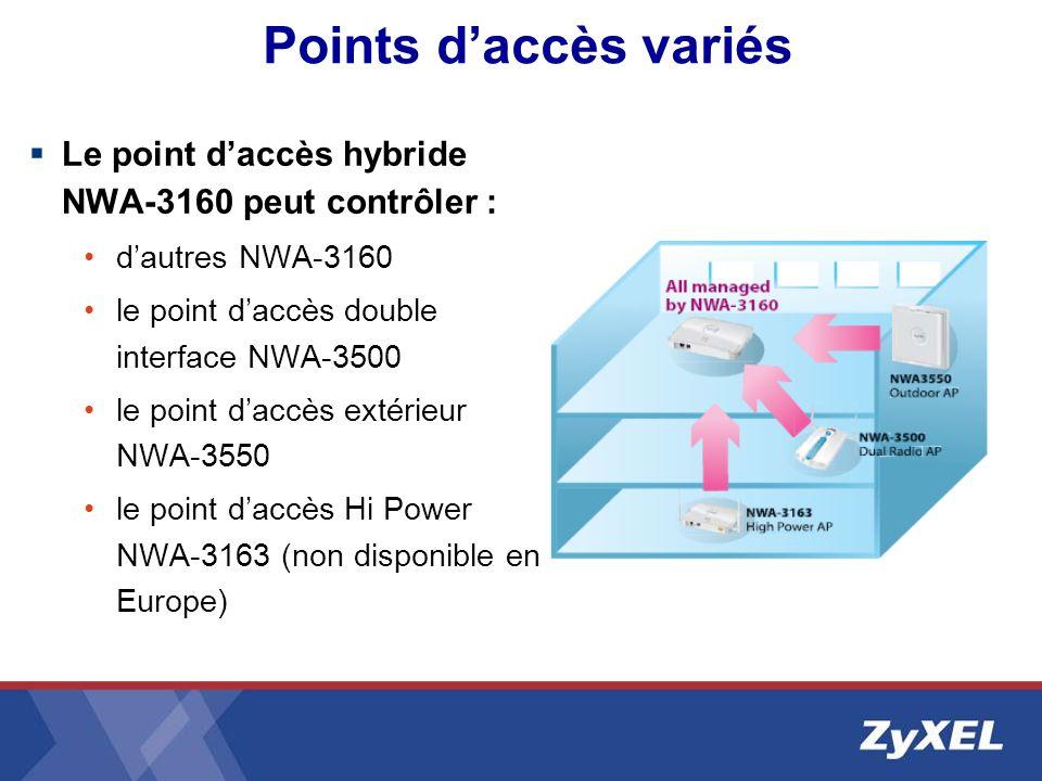 Points daccès variés Le point daccès hybride NWA-3160 peut contrôler : dautres NWA-3160 le point daccès double interface NWA-3500 le point daccès exté