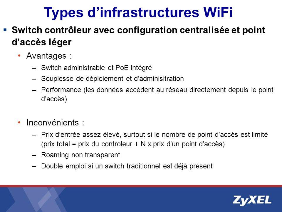 Switch contrôleur avec configuration centralisée et point daccès léger Avantages : –Switch administrable et PoE intégré –Souplesse de déploiement et d