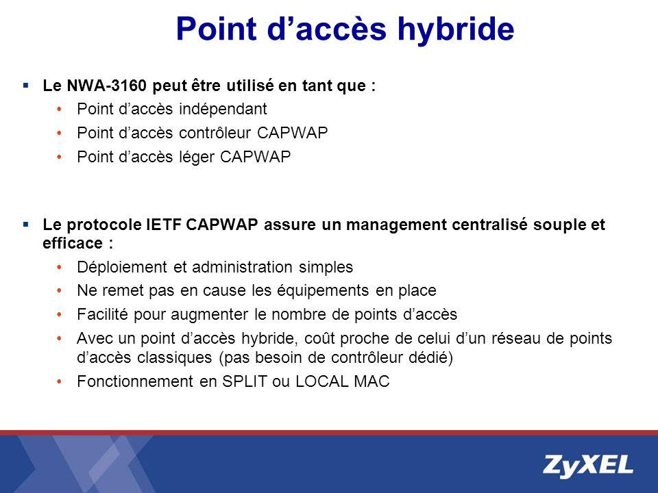 Le NWA-3160 peut être utilisé en tant que : Point daccès indépendant Point daccès contrôleur CAPWAP Point daccès léger CAPWAP Le protocole IETF CAPWAP