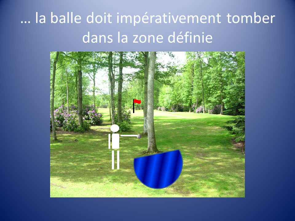 … la balle ne devra pas rouler à plus de 2 longueurs de club du point de chute
