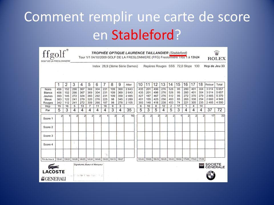 Comment remplir une carte de score en Stableford?